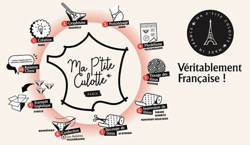 ma ptite culotte made in france les atelieres